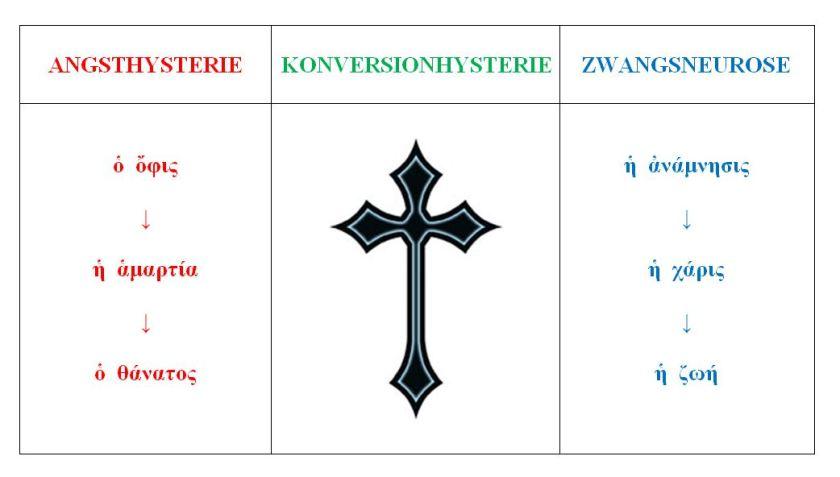 PATOLOGIA RELIGIOSA